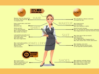 Jeetly Blog - Top tips on dressing for work and the office